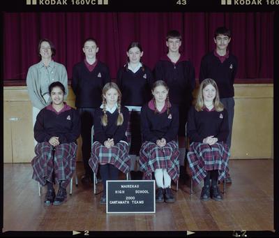 Negative: Mairehau High School Cantamath 2000