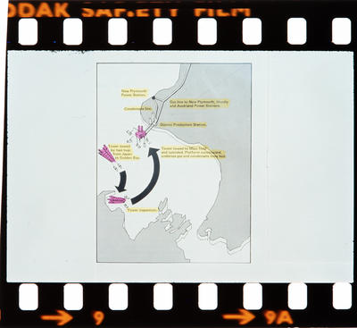 Film Negative: International Harvester Company: pipe line plan