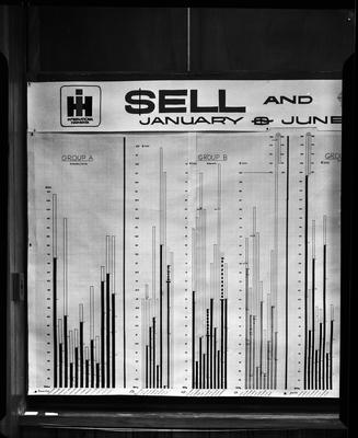 Film negative: International Harvester Company: sell and go charts