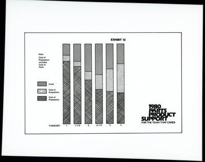 Film negative: International Harvester Company: slides, art work