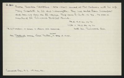 Macdonald Dictionary Record: Theodore Adolphus Grose