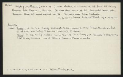 Macdonald Dictionary Record: William Hagley